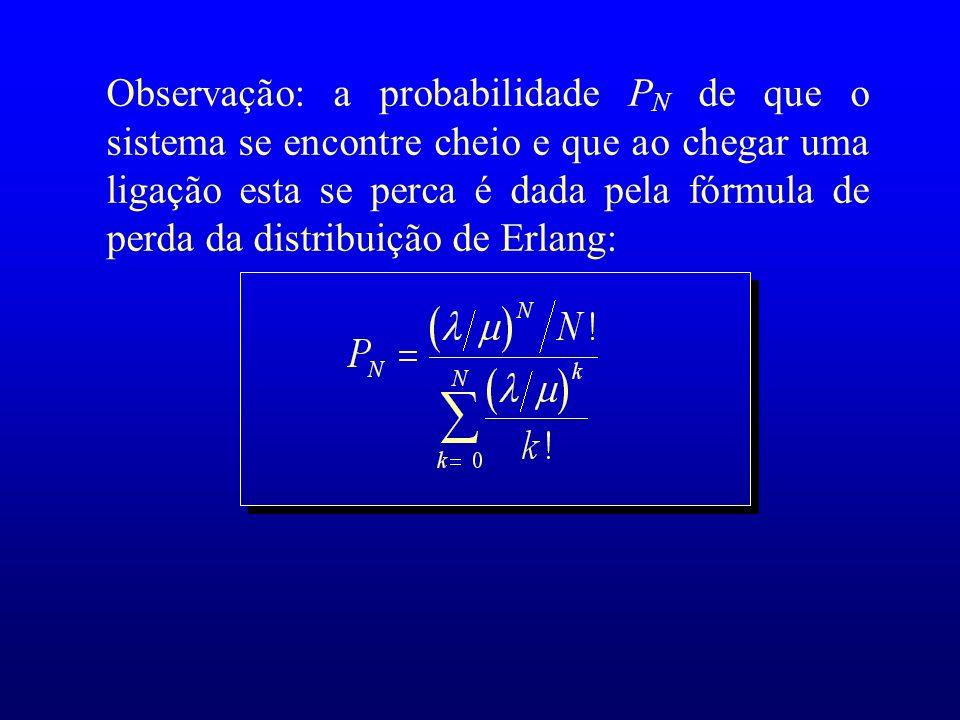 Observação: a probabilidade P N de que o sistema se encontre cheio e que ao chegar uma ligação esta se perca é dada pela fórmula de perda da distribui
