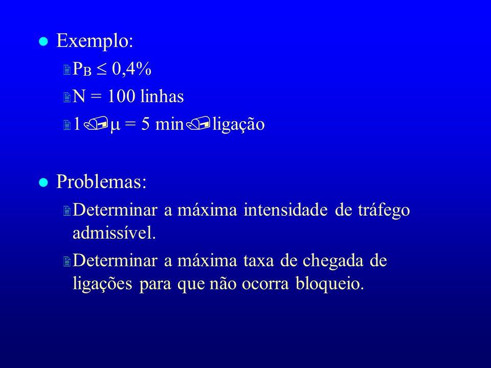 l Exemplo: P B 0,4% 2 N = 100 linhas 1 = 5 min ligação l Problemas: 2 Determinar a máxima intensidade de tráfego admissível. 2 Determinar a máxima tax