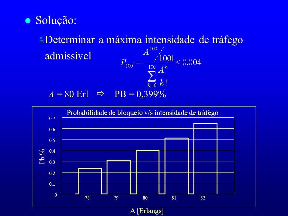 l Solução: 2 Determinar a máxima intensidade de tráfego admissível A = 80 Erl PB = 0,399% 7879808182 0 0.1 0.2 0.3 0.4 0.5 0.6 0.7 A [Erlangs] Pb % Pr