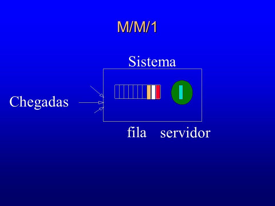 Cadeia de Markov M/M/ l Equações: Neste caso: 01 m + 1 m m – 1 (m–1) m (m+1) (m+2)
