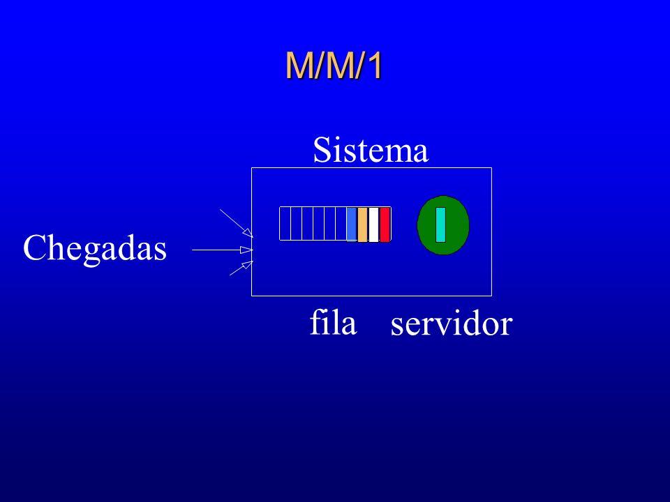 0 0,2 0,4 0,6 0,8 1 E[s] /2 M/M/1 ( ) M/M/1 (2 E[s]= tempo de resposta normalizado Gráfico comparativo