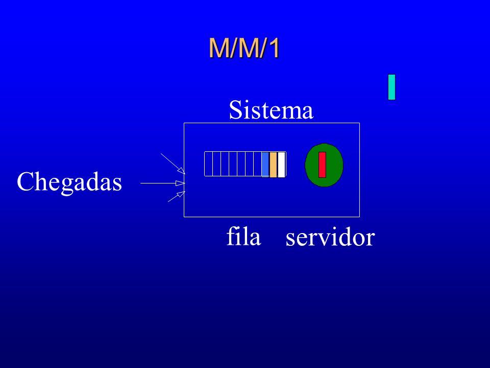 l Observação: Em uma fila M/M/ : P n ~ P ( Por definição: L = / Aplicando a Lei de Little : L = ·W L Q = ·W Q = L – m · = L –, com: m: número médio de servidores em uso r: uso médio destes servidores Então: L Q = W Q = 0, o que está de acordo com o modelo de infinitos servidores.