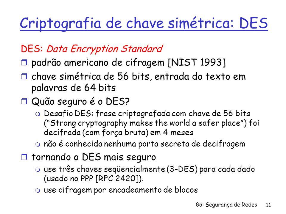 8a: Segurança de Redes11 Criptografia de chave simétrica: DES DES: Data Encryption Standard r padrão americano de cifragem [NIST 1993] r chave simétri
