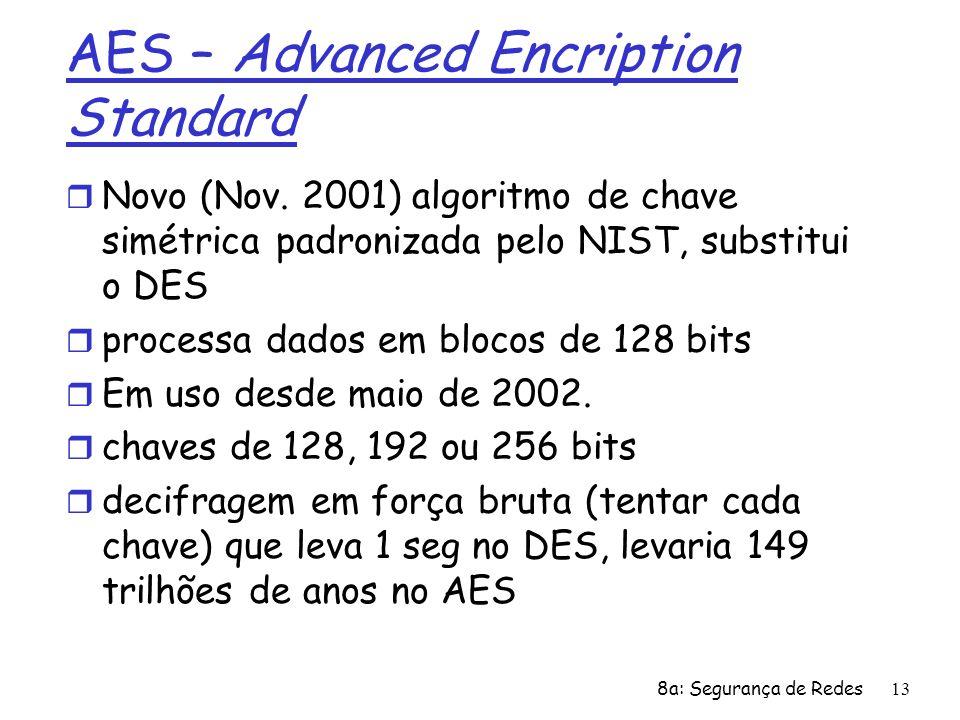 8a: Segurança de Redes13 AES – Advanced Encription Standard r Novo (Nov. 2001) algoritmo de chave simétrica padronizada pelo NIST, substitui o DES r p
