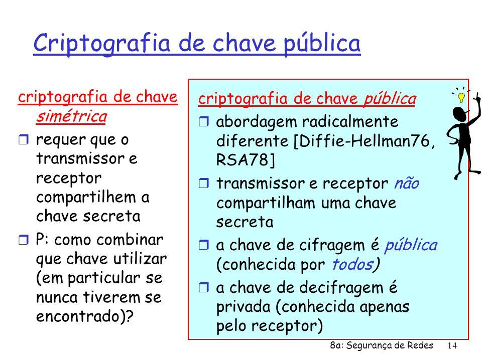 8a: Segurança de Redes14 criptografia de chave pública r abordagem radicalmente diferente [Diffie-Hellman76, RSA78] r transmissor e receptor não compa