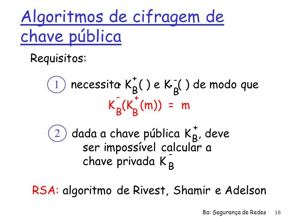 8a: Segurança de Redes16 Algoritmos de cifragem de chave pública necessita K ( ) e K ( ) de modo que B B.. dada a chave pública K, deve ser impossível