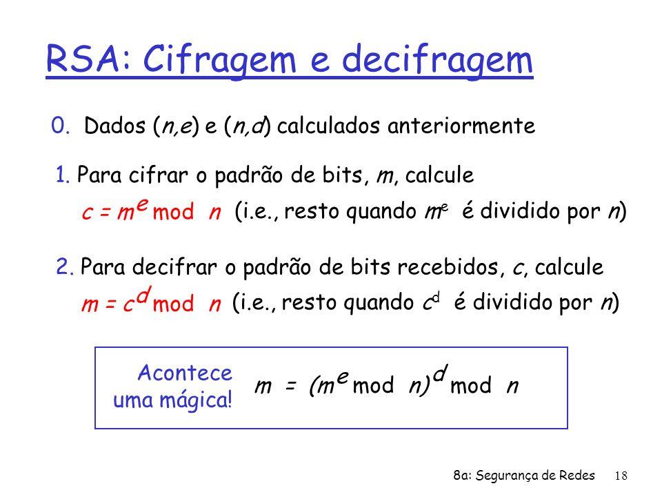 8a: Segurança de Redes18 RSA: Cifragem e decifragem 0. Dados (n,e) e (n,d) calculados anteriormente 1. Para cifrar o padrão de bits, m, calcule c = m