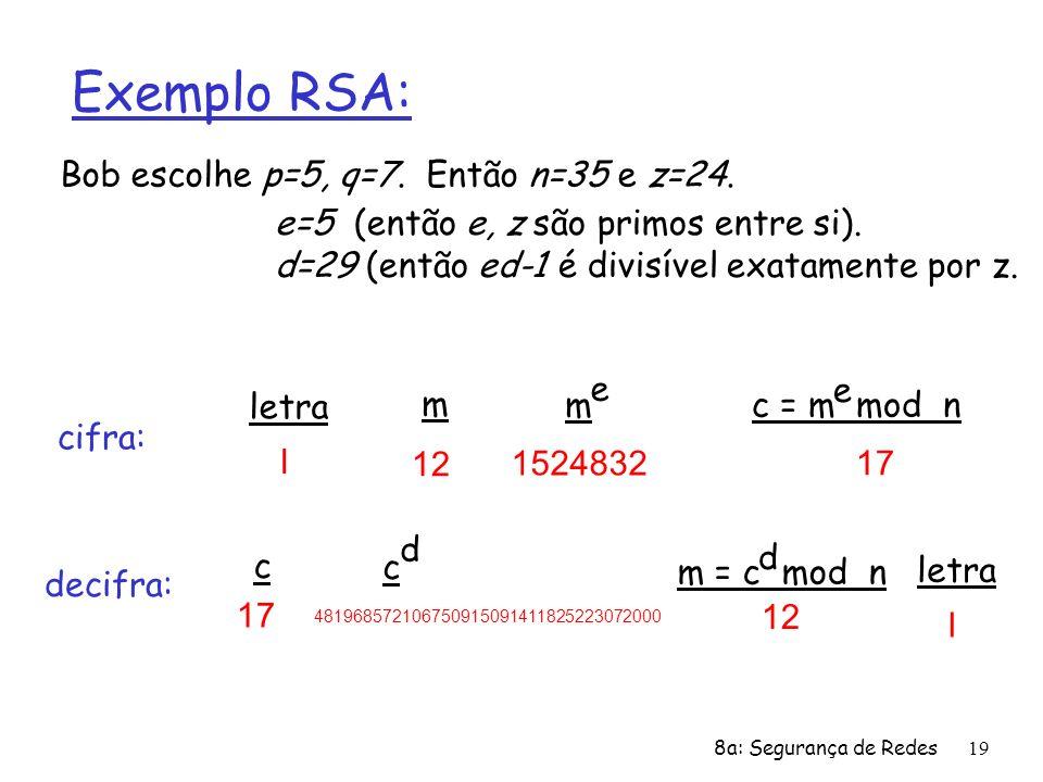 8a: Segurança de Redes19 Exemplo RSA: Bob escolhe p=5, q=7. Então n=35 e z=24. e=5 (então e, z são primos entre si). d=29 (então ed-1 é divisível exat