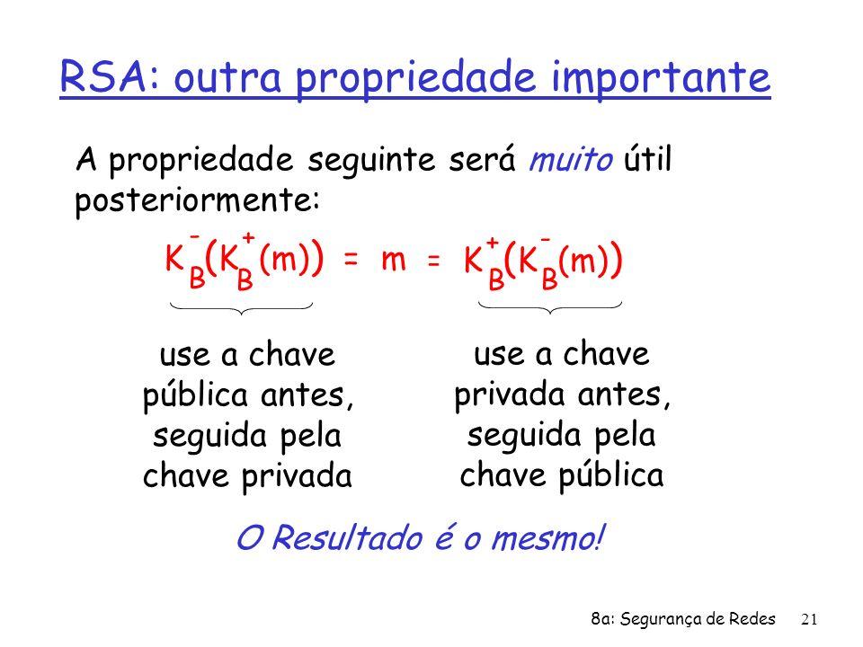 8a: Segurança de Redes21 RSA: outra propriedade importante A propriedade seguinte será muito útil posteriormente: K ( K (m) ) = m B B - + K ( K (m) )