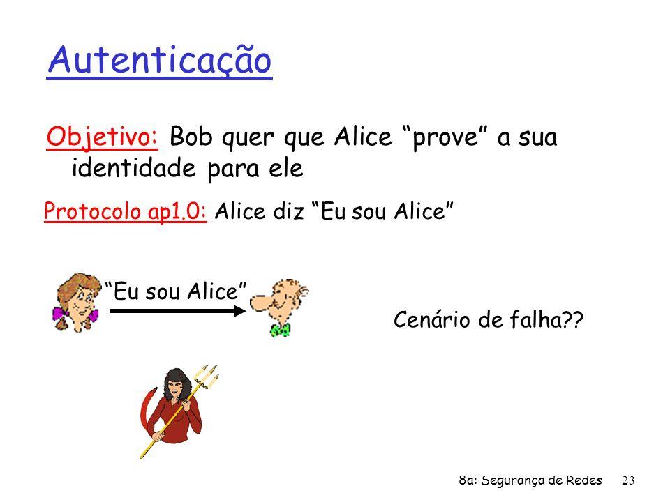 8a: Segurança de Redes23 Autenticação Objetivo: Bob quer que Alice prove a sua identidade para ele Protocolo ap1.0: Alice diz Eu sou Alice Cenário de