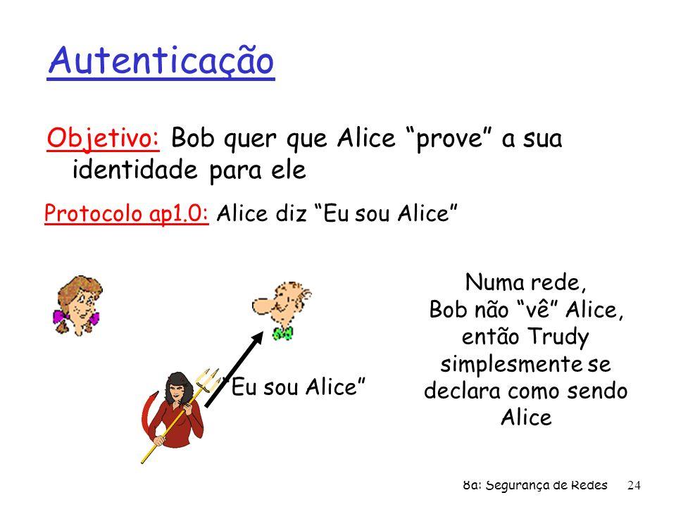 8a: Segurança de Redes24 Autenticação Objetivo: Bob quer que Alice prove a sua identidade para ele Protocolo ap1.0: Alice diz Eu sou Alice Eu sou Alic