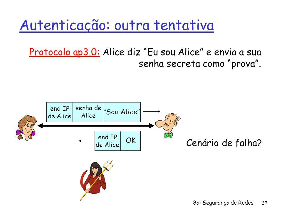 8a: Segurança de Redes27 Autenticação: outra tentativa Protocolo ap3.0: Alice diz Eu sou Alice e envia a sua senha secreta como prova. Cenário de falh