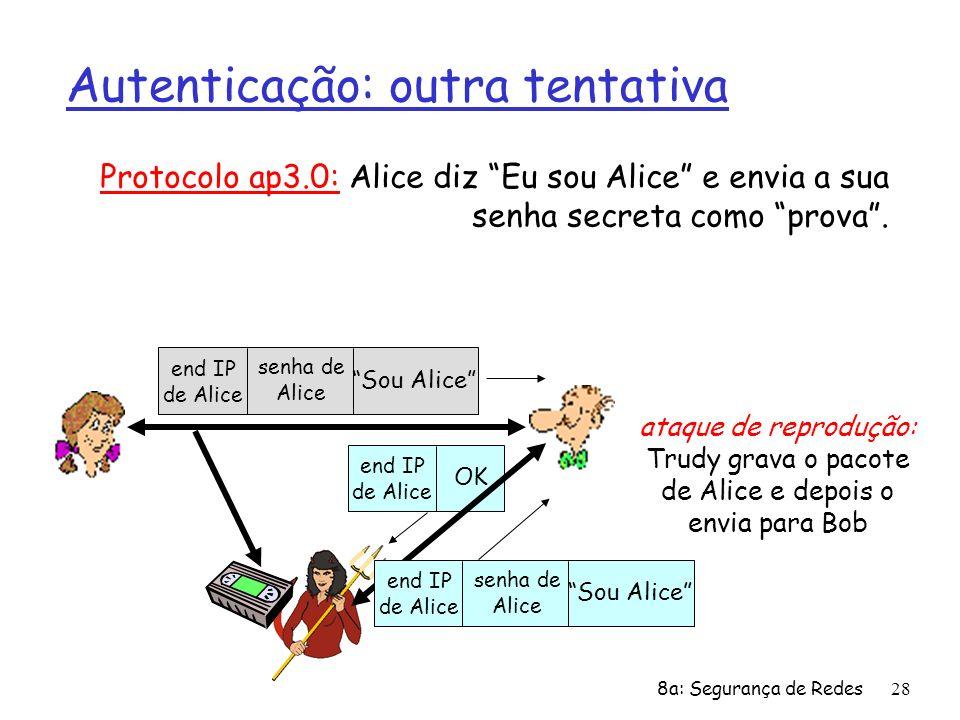 8a: Segurança de Redes28 Autenticação: outra tentativa Protocolo ap3.0: Alice diz Eu sou Alice e envia a sua senha secreta como prova. Sou Alice end I