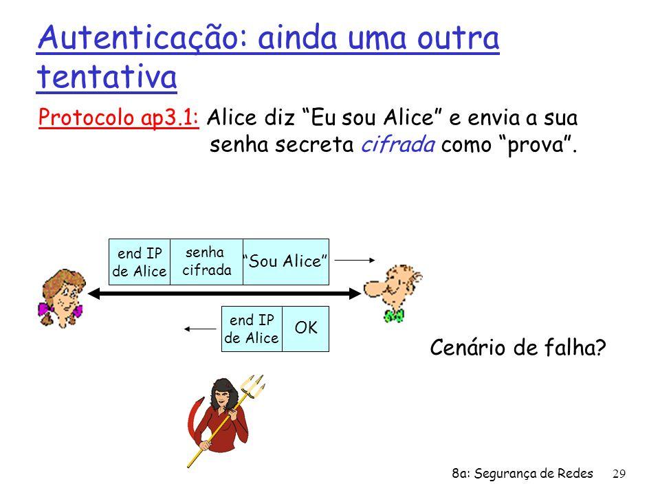 8a: Segurança de Redes29 Autenticação: ainda uma outra tentativa Protocolo ap3.1: Alice diz Eu sou Alice e envia a sua senha secreta cifrada como prov