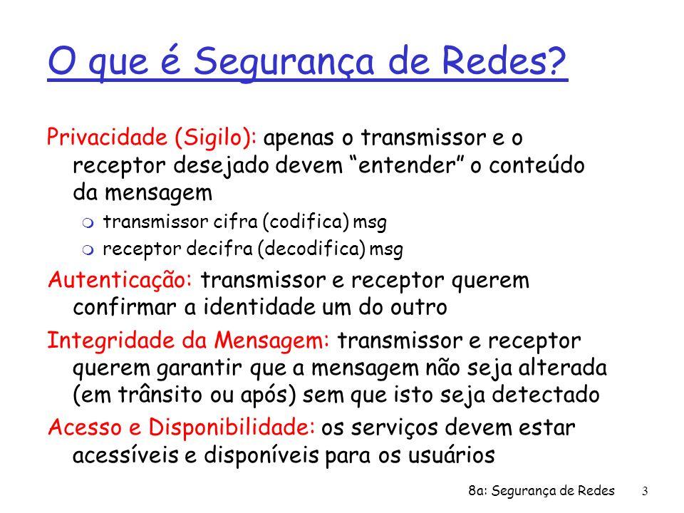 8a: Segurança de Redes3 O que é Segurança de Redes? Privacidade (Sigilo): apenas o transmissor e o receptor desejado devem entender o conteúdo da mens