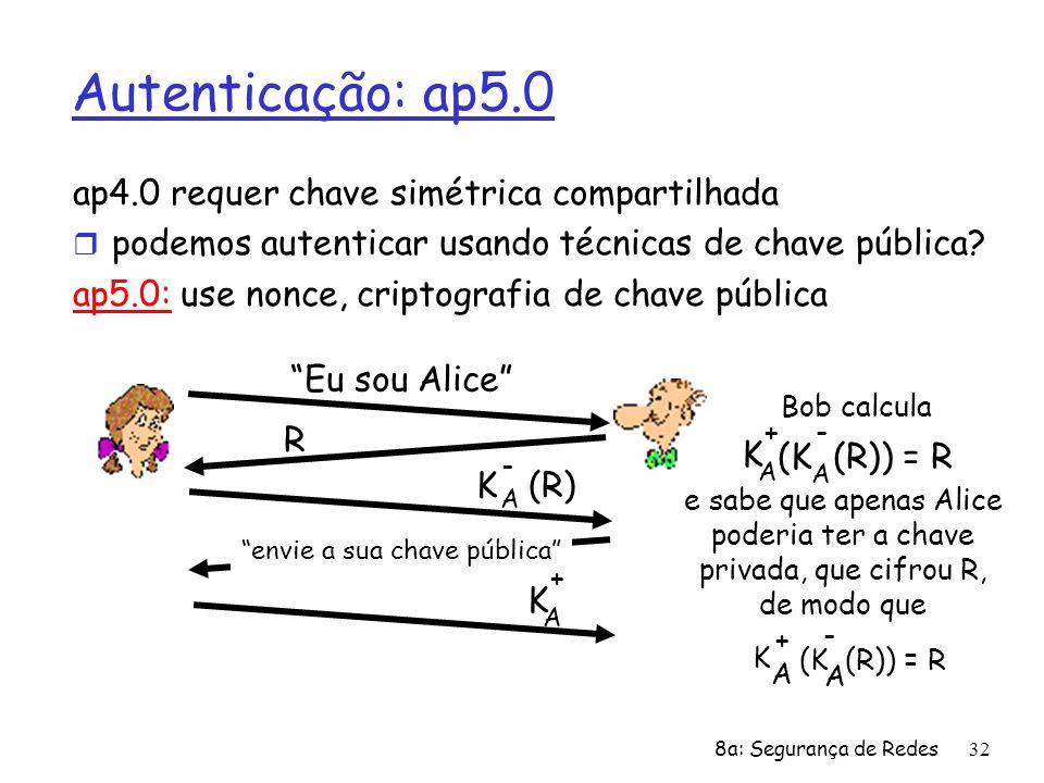 8a: Segurança de Redes32 Autenticação: ap5.0 ap4.0 requer chave simétrica compartilhada r podemos autenticar usando técnicas de chave pública? ap5.0: