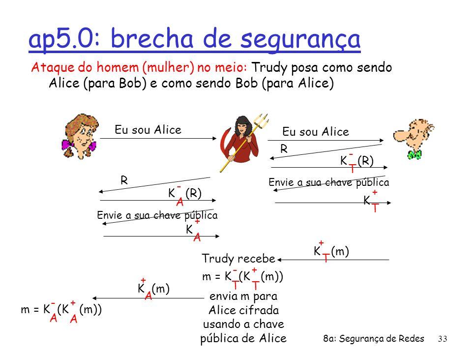 8a: Segurança de Redes33 ap5.0: brecha de segurança Ataque do homem (mulher) no meio: Trudy posa como sendo Alice (para Bob) e como sendo Bob (para Al