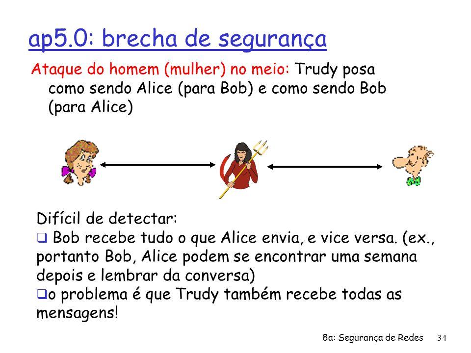 8a: Segurança de Redes34 ap5.0: brecha de segurança Ataque do homem (mulher) no meio: Trudy posa como sendo Alice (para Bob) e como sendo Bob (para Al