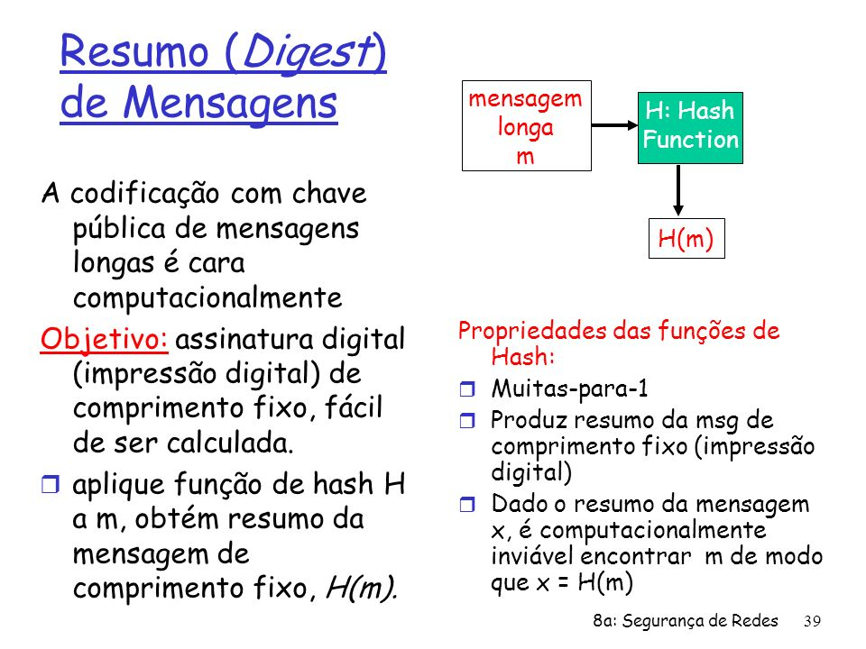 8a: Segurança de Redes39 Resumo (Digest) de Mensagens A codificação com chave pública de mensagens longas é cara computacionalmente Objetivo: assinatu