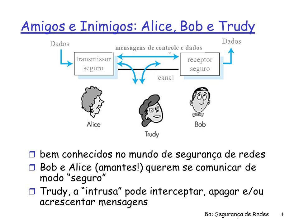 8a: Segurança de Redes4 Amigos e Inimigos: Alice, Bob e Trudy r bem conhecidos no mundo de segurança de redes r Bob e Alice (amantes!) querem se comun