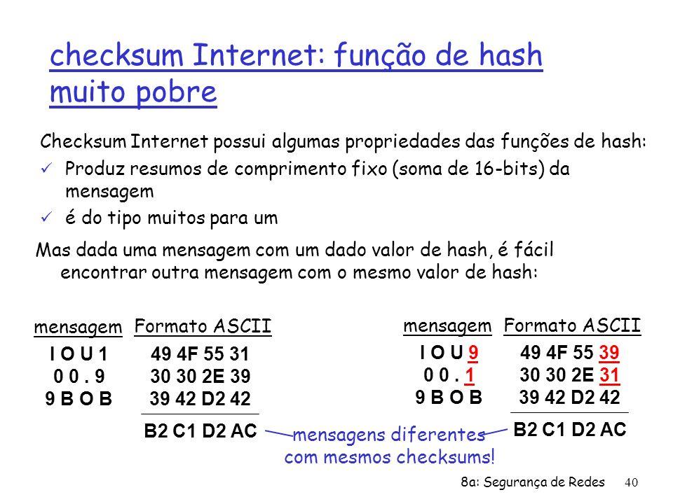 8a: Segurança de Redes40 checksum Internet: função de hash muito pobre Checksum Internet possui algumas propriedades das funções de hash: ü Produz res