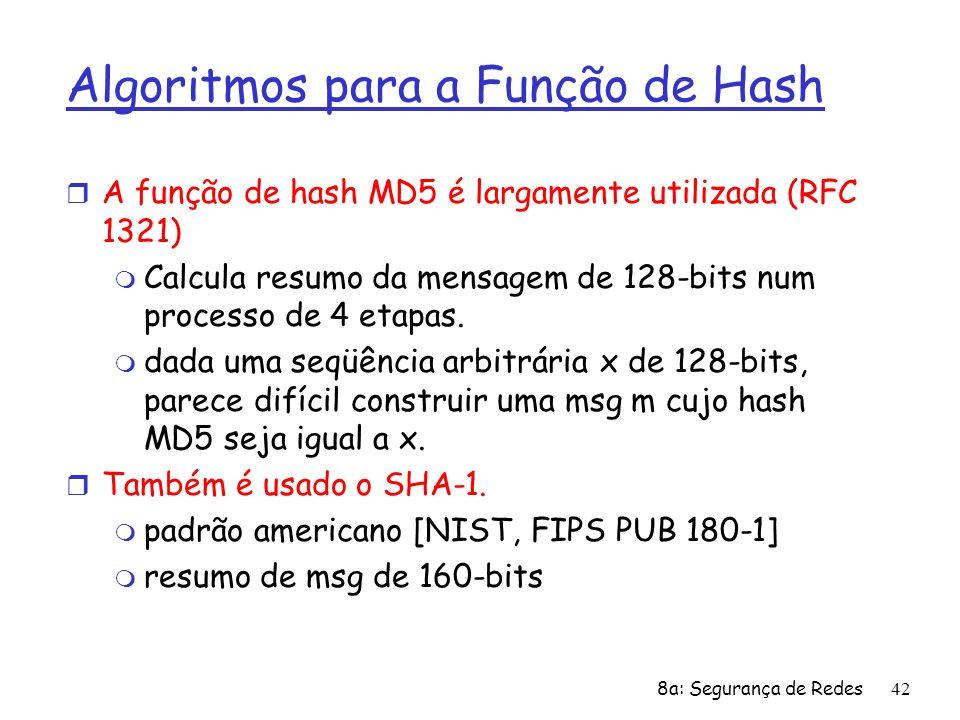 8a: Segurança de Redes42 Algoritmos para a Função de Hash r A função de hash MD5 é largamente utilizada (RFC 1321) m Calcula resumo da mensagem de 128