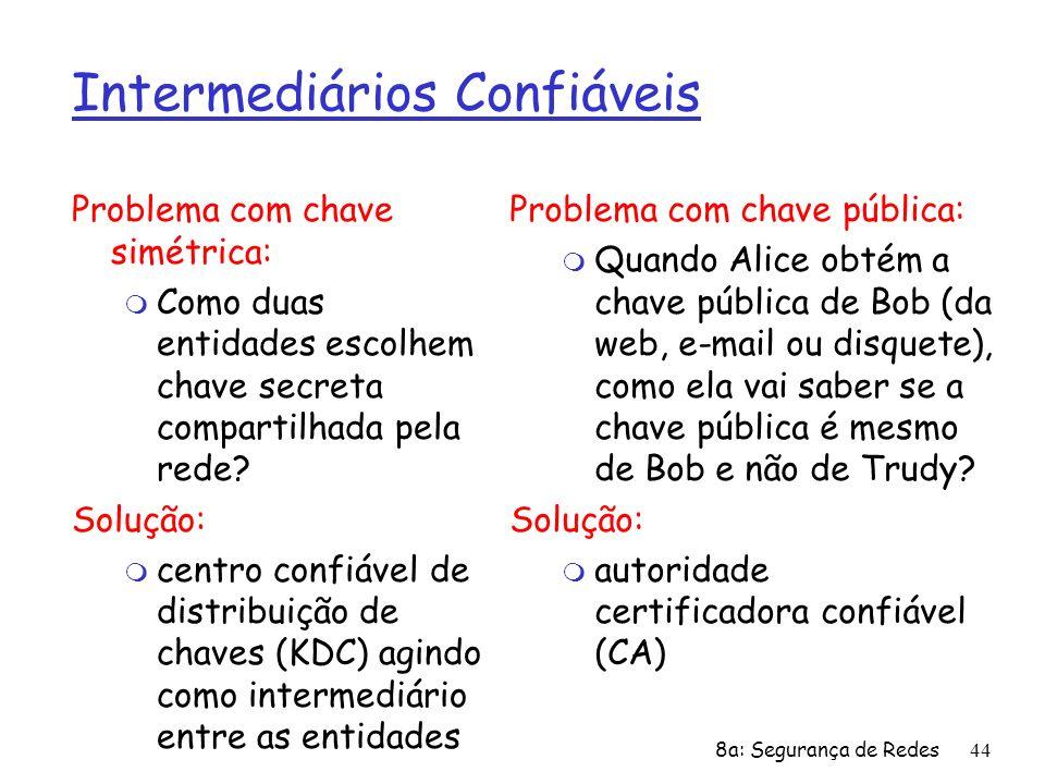 8a: Segurança de Redes44 Intermediários Confiáveis Problema com chave simétrica: m Como duas entidades escolhem chave secreta compartilhada pela rede?