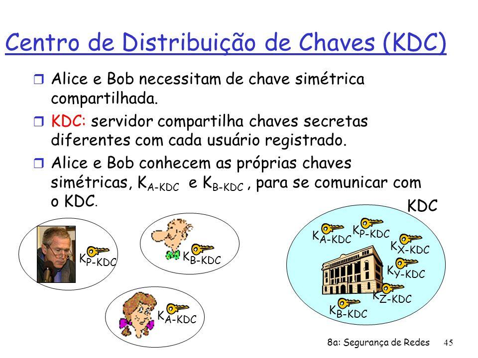 8a: Segurança de Redes45 Centro de Distribuição de Chaves (KDC) r Alice e Bob necessitam de chave simétrica compartilhada. r KDC: servidor compartilha