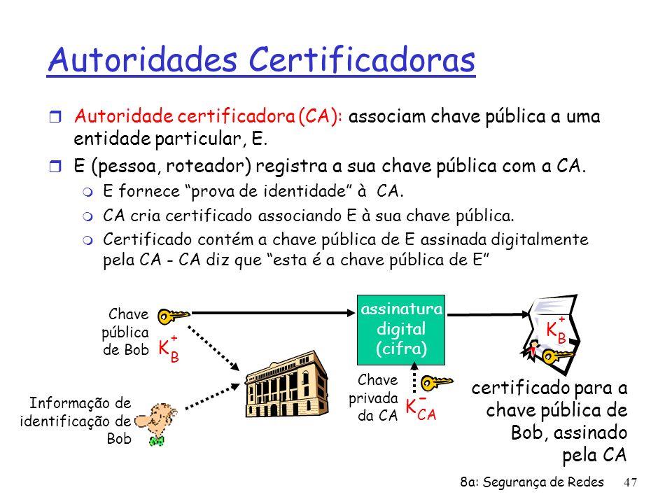 8a: Segurança de Redes47 Autoridades Certificadoras r Autoridade certificadora (CA): associam chave pública a uma entidade particular, E. r E (pessoa,