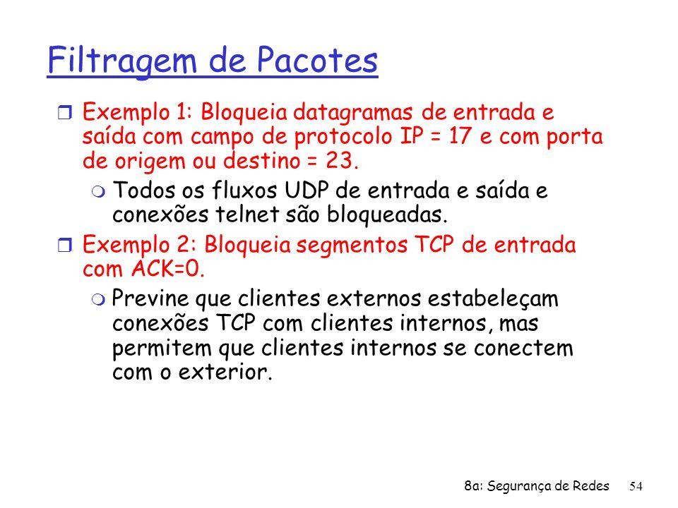 8a: Segurança de Redes54 Filtragem de Pacotes r Exemplo 1: Bloqueia datagramas de entrada e saída com campo de protocolo IP = 17 e com porta de origem