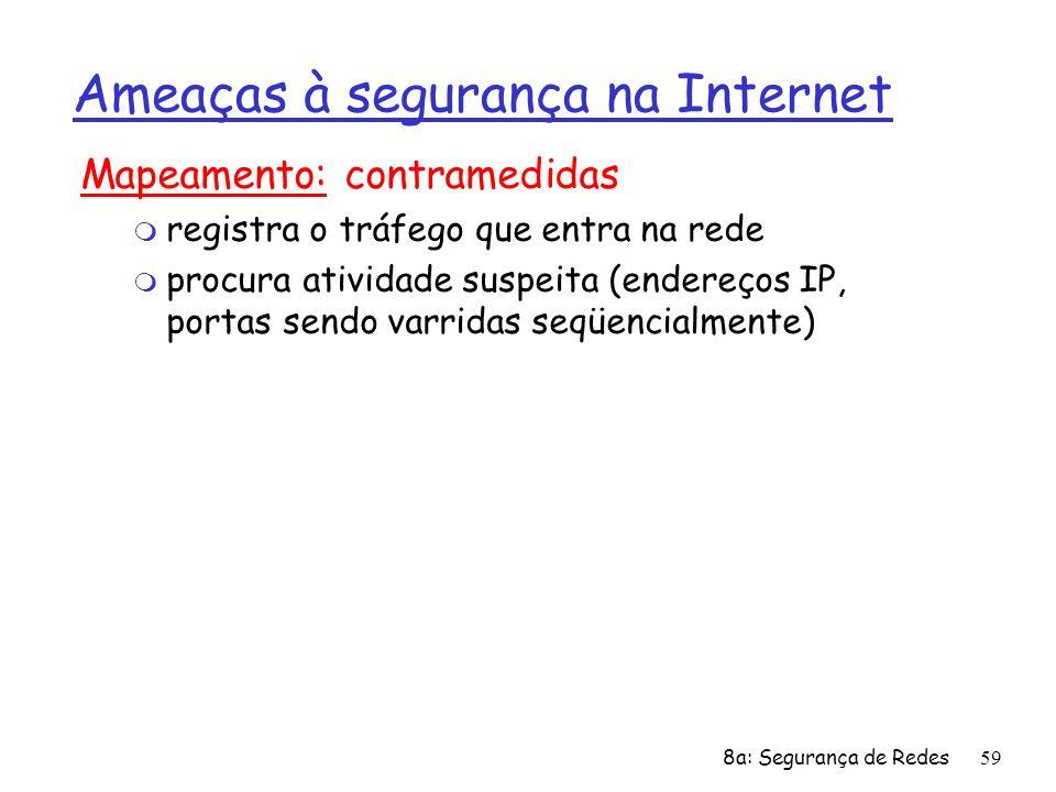 8a: Segurança de Redes59 Ameaças à segurança na Internet Mapeamento: contramedidas m registra o tráfego que entra na rede m procura atividade suspeita