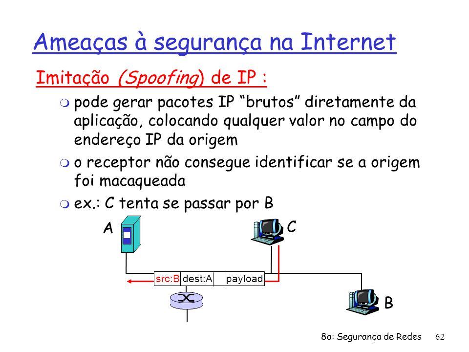 8a: Segurança de Redes62 Ameaças à segurança na Internet Imitação (Spoofing) de IP : m pode gerar pacotes IP brutos diretamente da aplicação, colocand