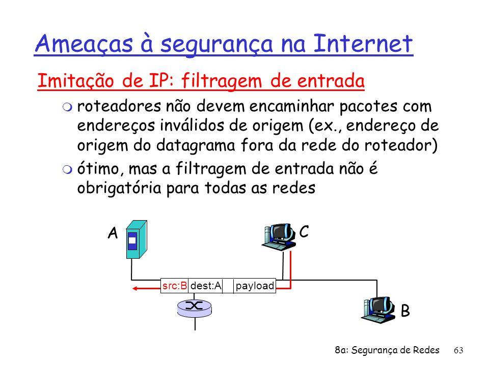 8a: Segurança de Redes63 Ameaças à segurança na Internet Imitação de IP: filtragem de entrada m roteadores não devem encaminhar pacotes com endereços