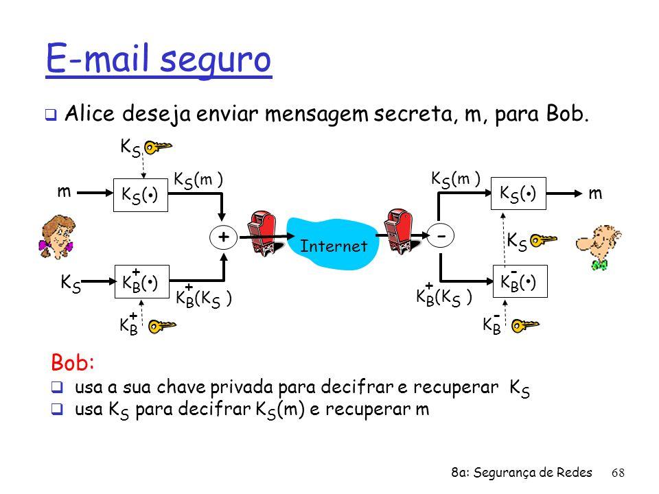 8a: Segurança de Redes68 E-mail seguro Bob: usa a sua chave privada para decifrar e recuperar K S usa K S para decifrar K S (m) e recuperar m Alice de