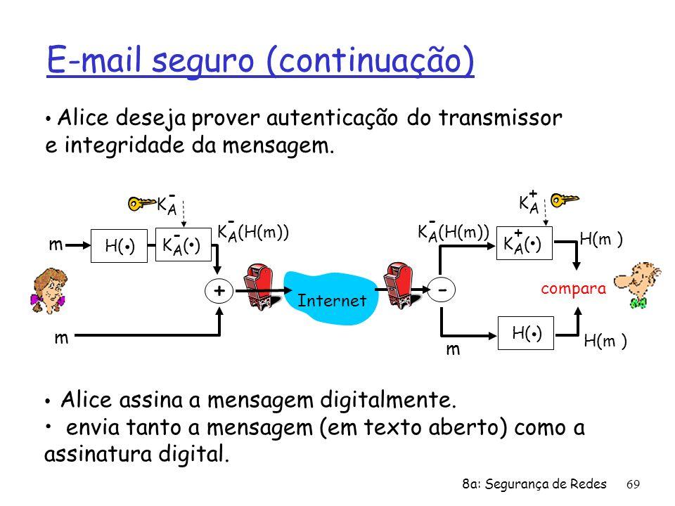 8a: Segurança de Redes69 E-mail seguro (continuação) Alice deseja prover autenticação do transmissor e integridade da mensagem. Alice assina a mensage