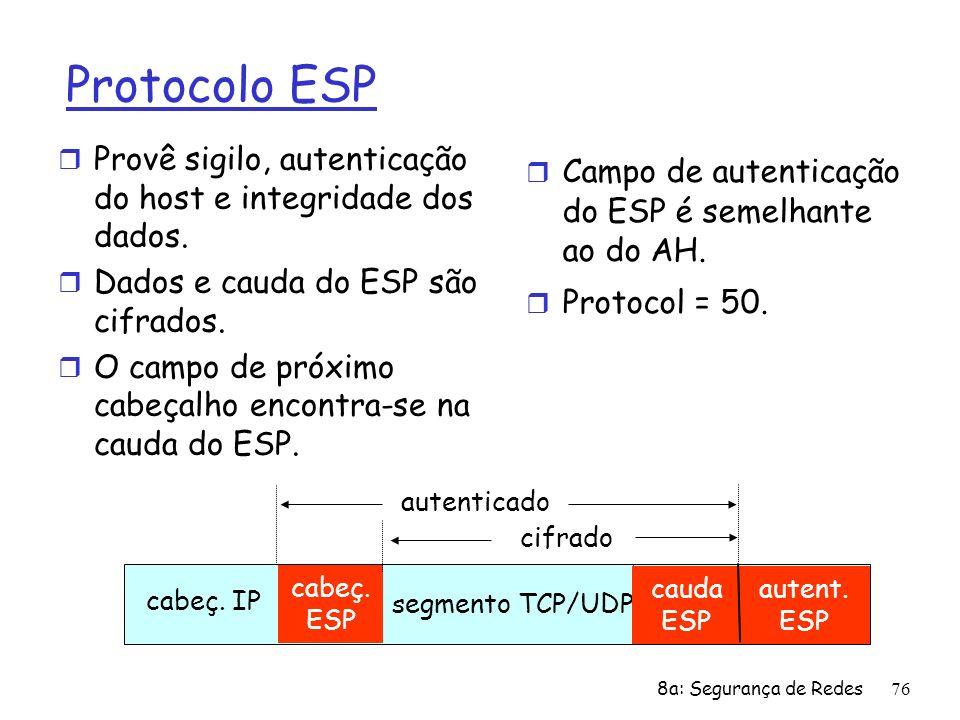 8a: Segurança de Redes76 Protocolo ESP r Provê sigilo, autenticação do host e integridade dos dados. r Dados e cauda do ESP são cifrados. r O campo de