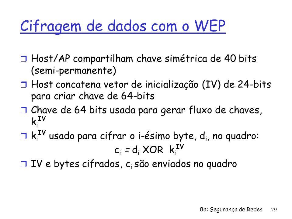 8a: Segurança de Redes79 Cifragem de dados com o WEP r Host/AP compartilham chave simétrica de 40 bits (semi-permanente) r Host concatena vetor de ini