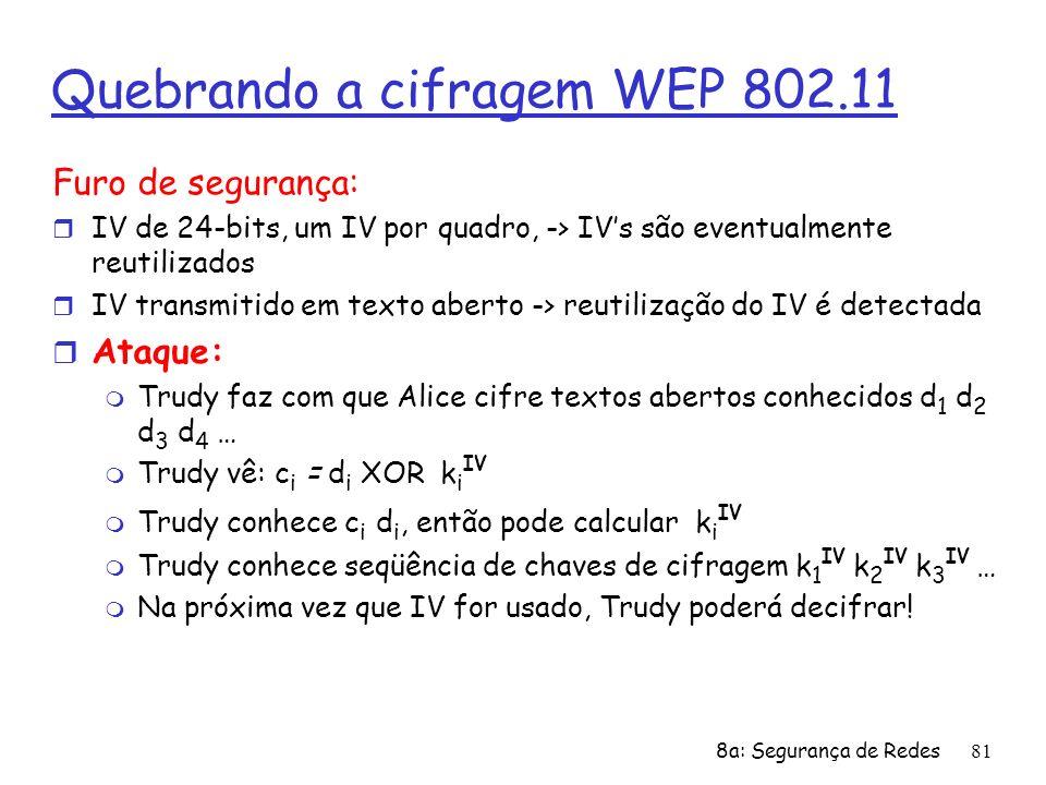 8a: Segurança de Redes81 Quebrando a cifragem WEP 802.11 Furo de segurança: r IV de 24-bits, um IV por quadro, -> IVs são eventualmente reutilizados r