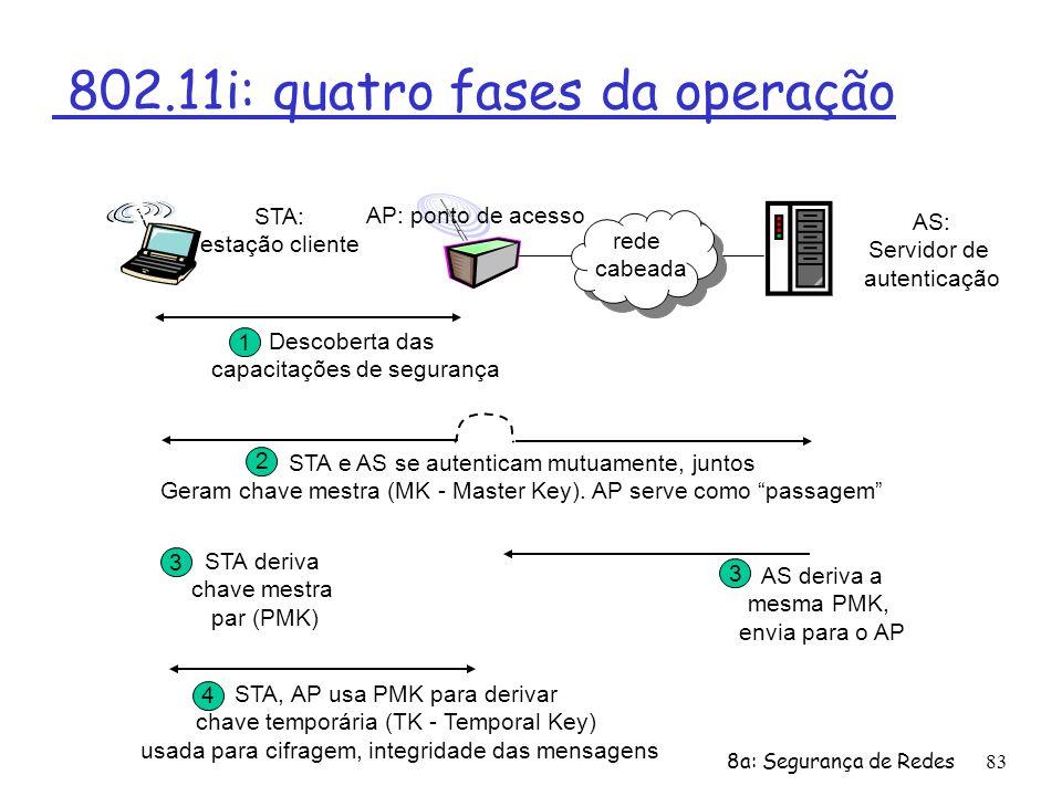 8a: Segurança de Redes83 Descoberta das capacitações de segurança AP: ponto de acesso AS: Servidor de autenticação rede cabeada STA: estação cliente 3