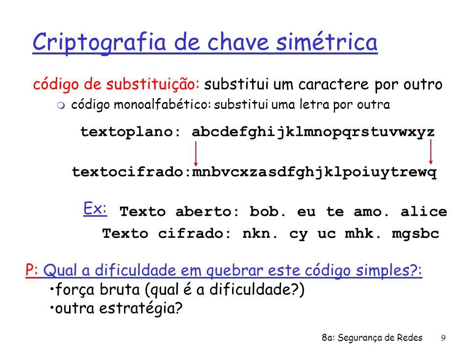8a: Segurança de Redes10 Criptografia de chave simétrica criptografia de chave simétrica: Bob e Alice compartilham a mesma chave (simétrica): K A-B r ex., a chave é um padrão de substituição conhecido num código de substituição monoalfabético r P: como Bob e Alice concordam com um valor de chave.