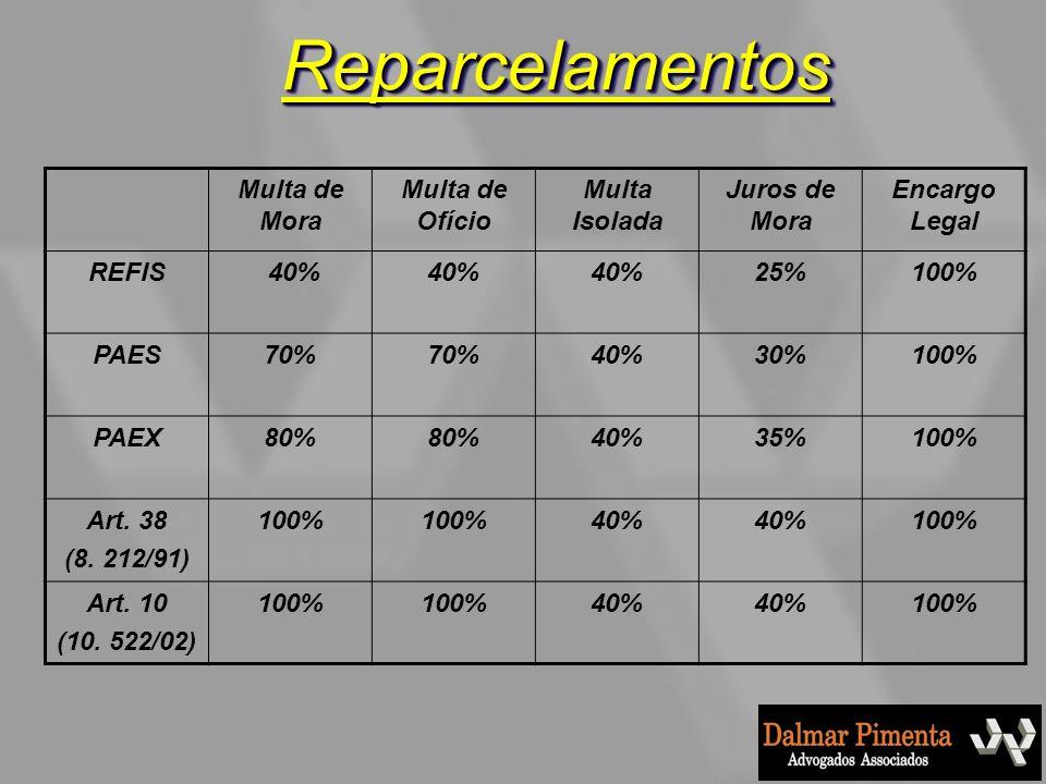 ReparcelamentosReparcelamentos Multa de Mora Multa de Ofício Multa Isolada Juros de Mora Encargo Legal REFIS 40% 25%100% PAES70% 40%30%100% PAEX80% 40