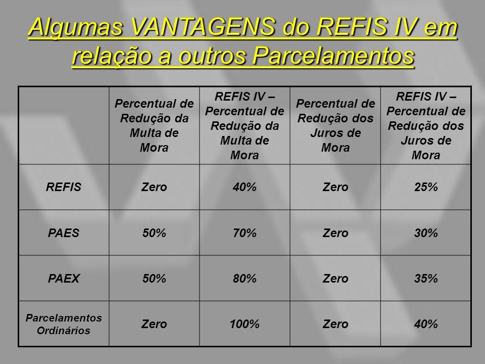 Percentual de Redução da Multa de Mora REFIS IV – Percentual de Redução da Multa de Mora Percentual de Redução dos Juros de Mora REFIS IV – Percentual