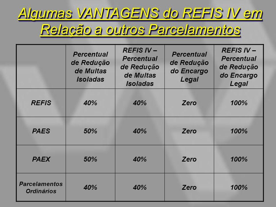 Percentual de Redução de Multas Isoladas REFIS IV – Percentual de Redução de Multas Isoladas Percentual de Redução do Encargo Legal REFIS IV – Percent