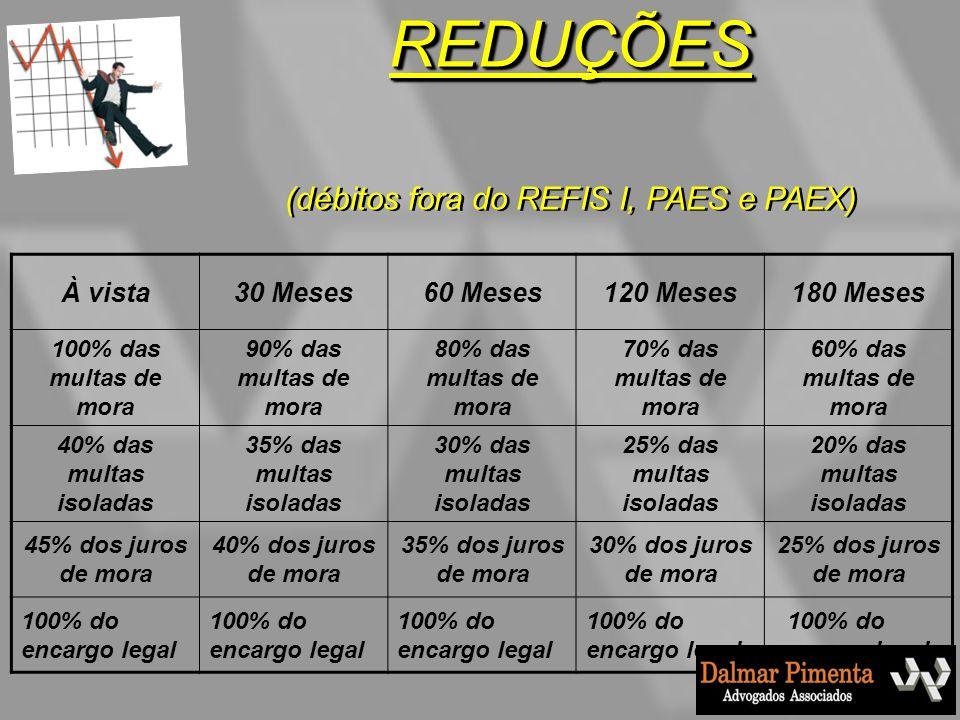 REDUÇÕES REDUÇÕES (débitos fora do REFIS I, PAES e PAEX) À vista30 Meses60 Meses120 Meses180 Meses 100% das multas de mora 90% das multas de mora 80%