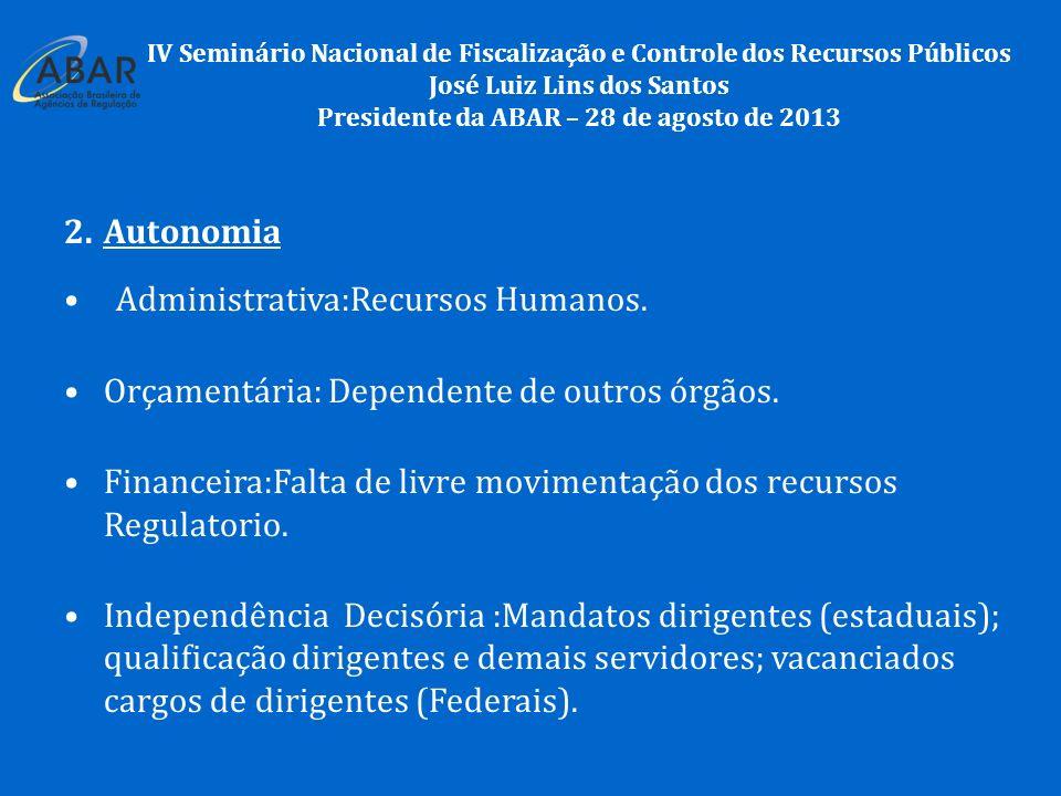 IV Seminário Nacional de Fiscalização e Controle dos Recursos Públicos José Luiz Lins dos Santos Presidente da ABAR – 28 de agosto de 2013 2.Autonomia Administrativa:Recursos Humanos.