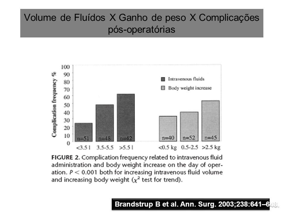 Volume de Fluídos X Ganho de peso X Complicações pós-operatórias Brandstrup B et al. Ann. Surg. 2003;238:641–648.
