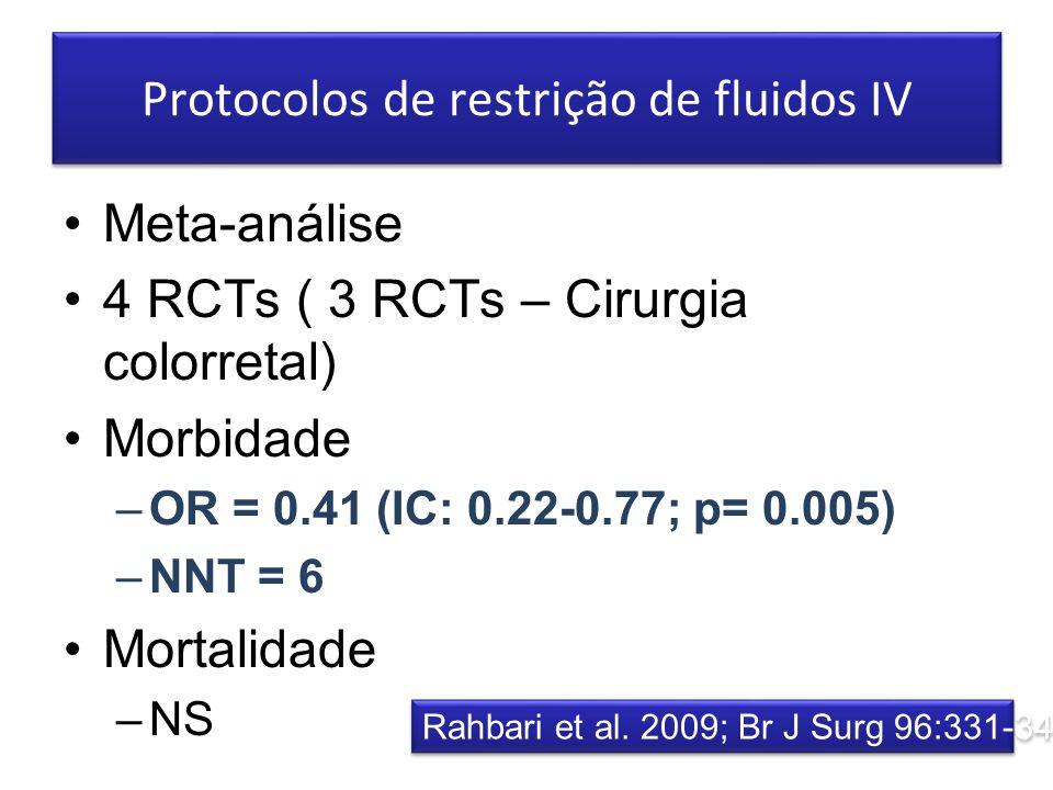 Protocolos de restrição de fluidos IV Meta-análise 4 RCTs ( 3 RCTs – Cirurgia colorretal) Morbidade –OR = 0.41 (IC: 0.22-0.77; p= 0.005) –NNT = 6 Mort