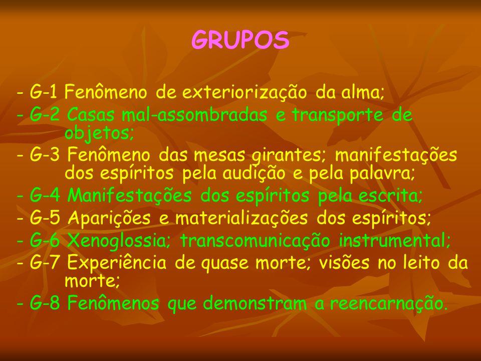 GRUPOS - G-1 Fenômeno de exteriorização da alma; - G-2 Casas mal-assombradas e transporte de objetos; - G-3 Fenômeno das mesas girantes; manifestações