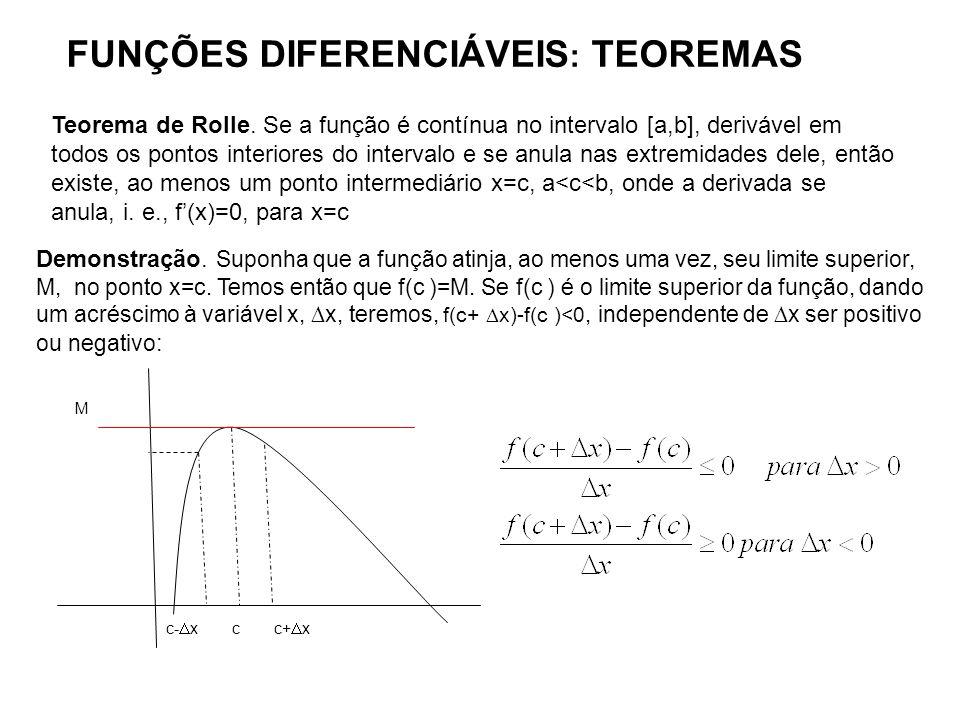 FUNÇÕES DIFERENCIÁVEIS : TEOREMAS Teorema de Rolle. Se a função é contínua no intervalo [a,b], derivável em todos os pontos interiores do intervalo e