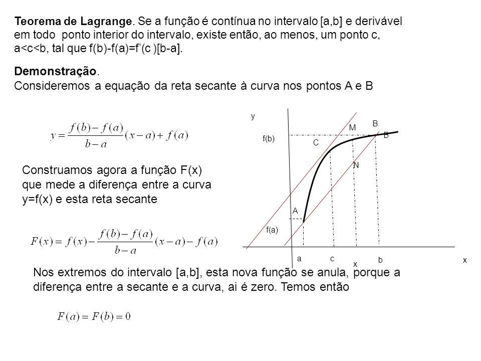 Demonstração. Consideremos a equação da reta secante à curva nos pontos A e B Teorema de Lagrange. Se a função é contínua no intervalo [a,b] e deriváv